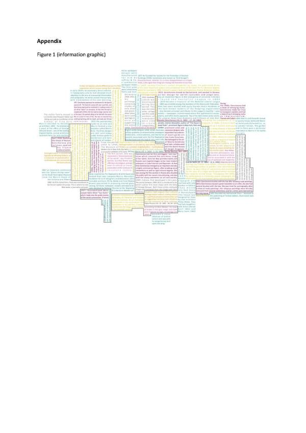 Veronika Cesalova modernism_essay_Page_6
